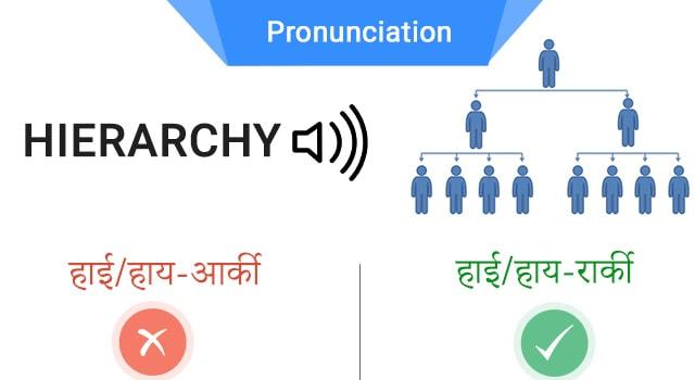 HIERARCHY-min